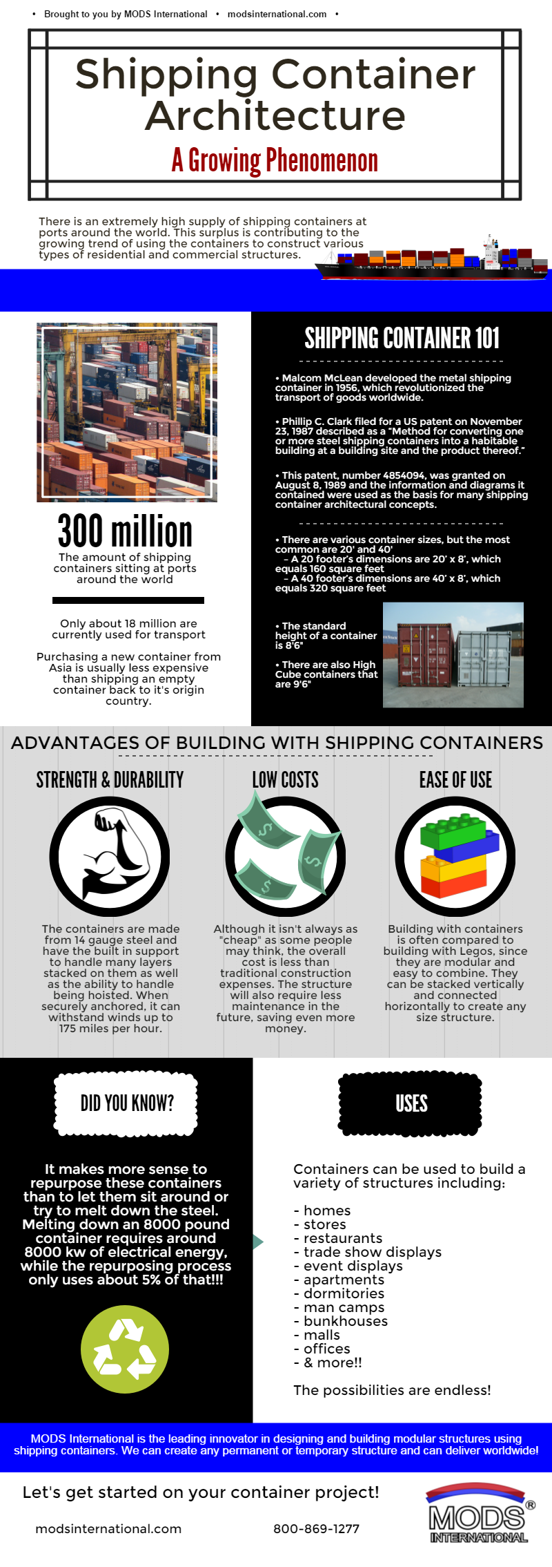 Shipping Container Architecture Infographic
